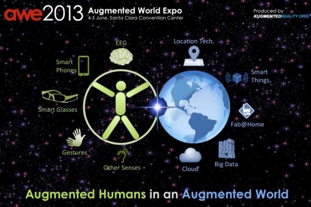 Augmented World Expo 2013