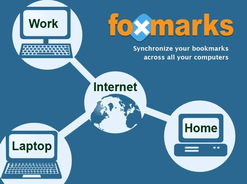 Foxmarks, A Super Easy Way To Sync Firefox Bookmarks