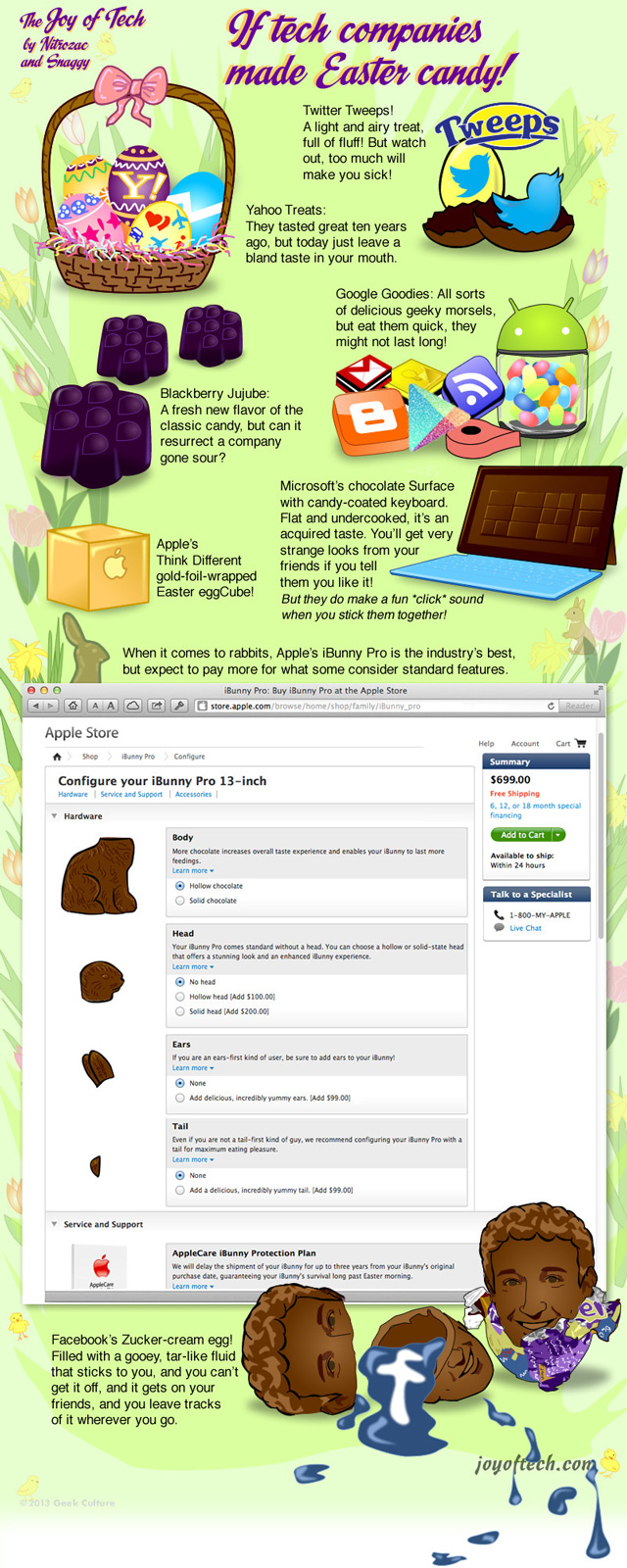 If Tech Companies Made Easter Candy