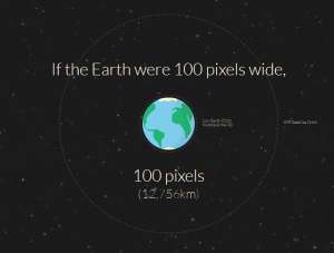 How Far is it to Mars?