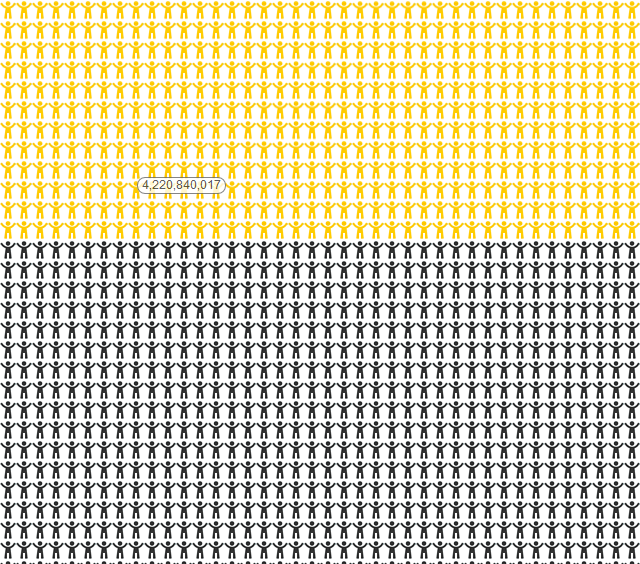 The Earth's Seven Billion People Represented All on One Web Page
