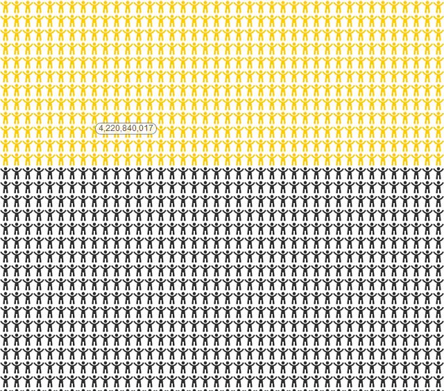 7 billion world