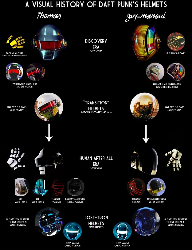How Daft Punk's Robot Helmets Have Evolved Since 2001