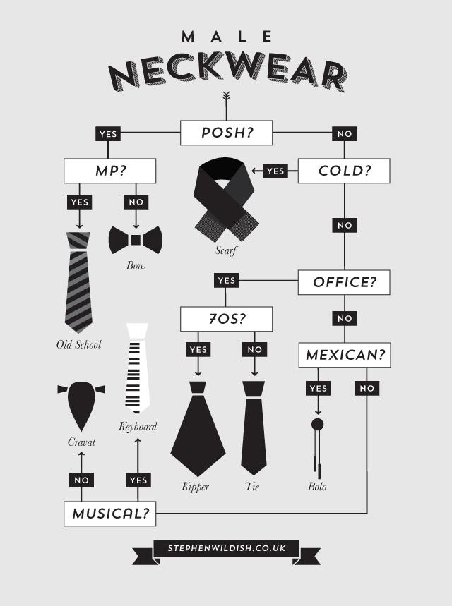 Male Neckwear by Stephen Wildish