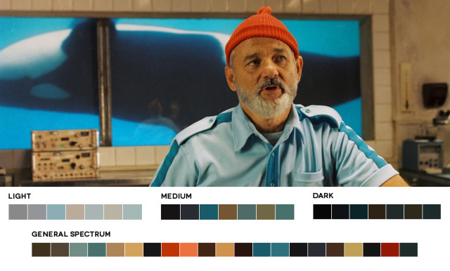 movies in color the color palettes of stills from famous