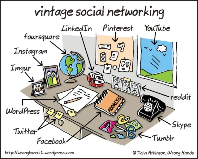 VintageSocial Networking