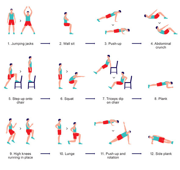 Step By Step Finding Indispensable Issues For Strength Training: A Scientific 7-Minute Workout That Only Requires You, A