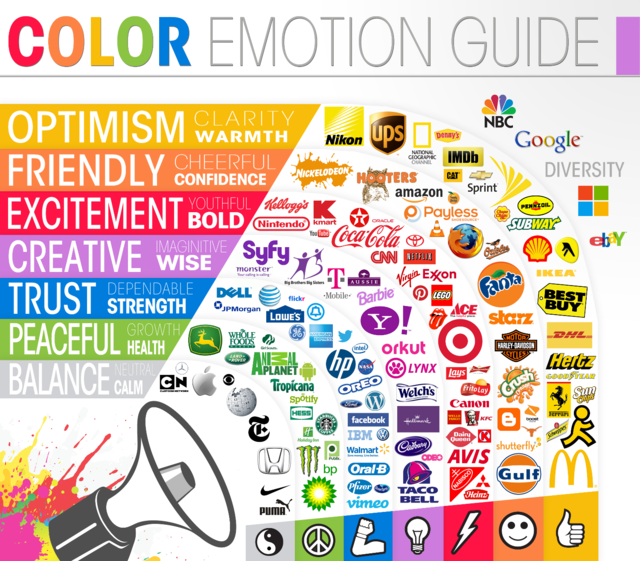 How Companies Use Color to Influence Opinions on Their Products