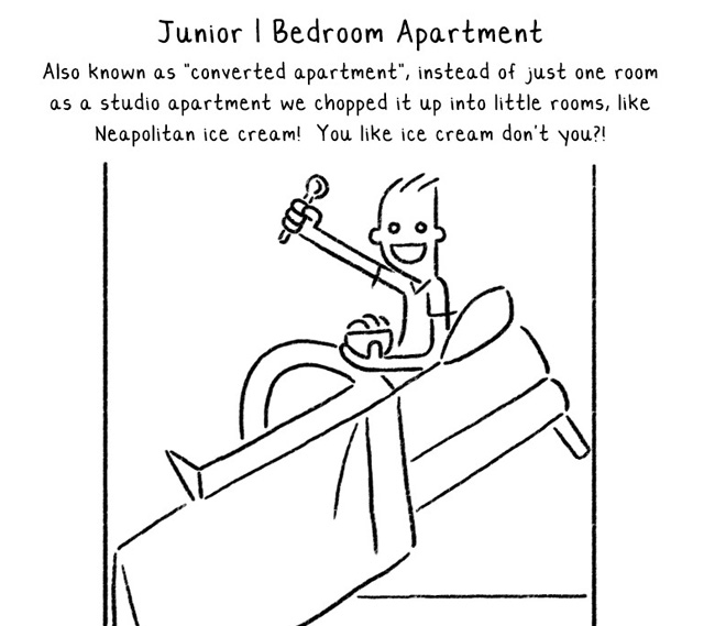 Apartguide: Apartment Hunter's Guide To Classifieds Terminology
