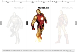 The Greatest Iron Man Armors of the Last 50 Years
