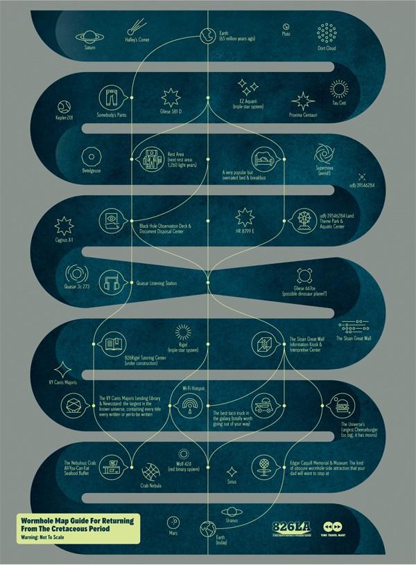 Wormhole Map