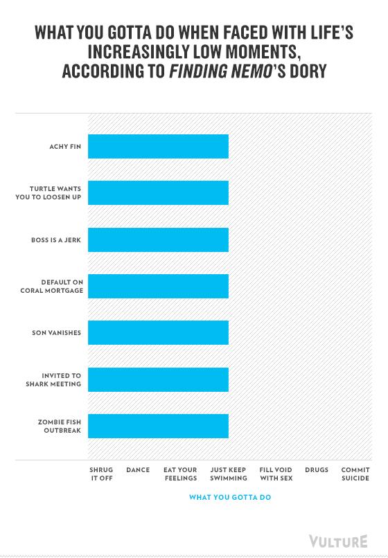 Pixar Movies As Infographics