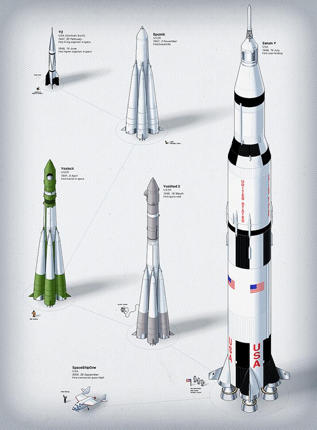 Sky Rockets in Flight by Aled Lewis