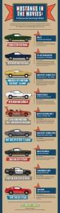 Mustangs in Movies