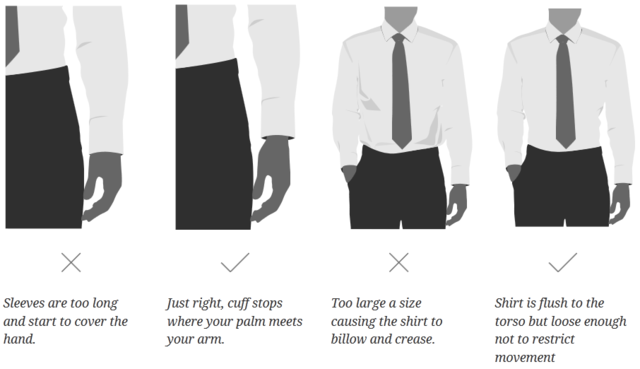 How Clothes Should Fit, A Helpful Guide to Men's Clothing