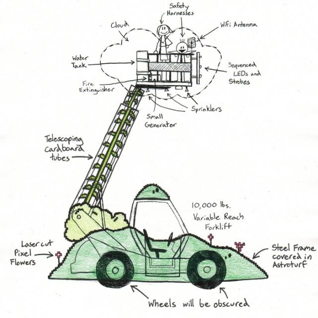 Ardent Mobile Cloud Platform art car