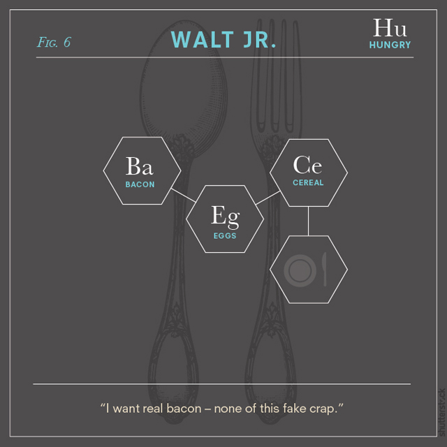 Walt Jr