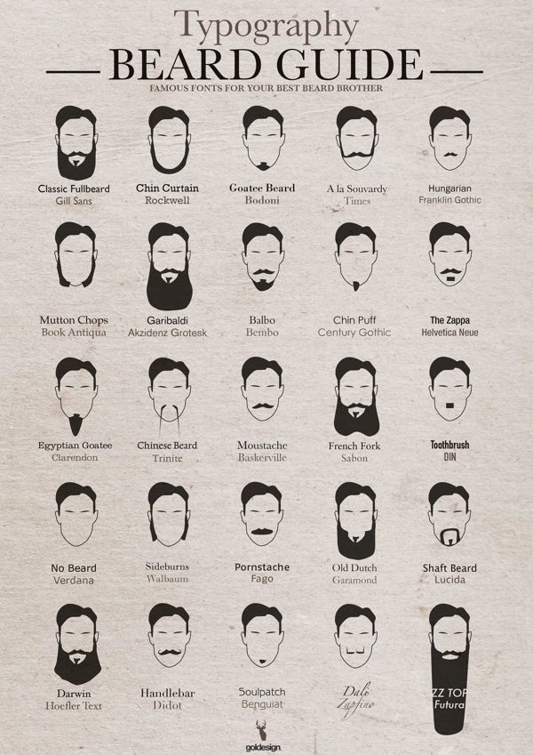 Typography Beard Guide