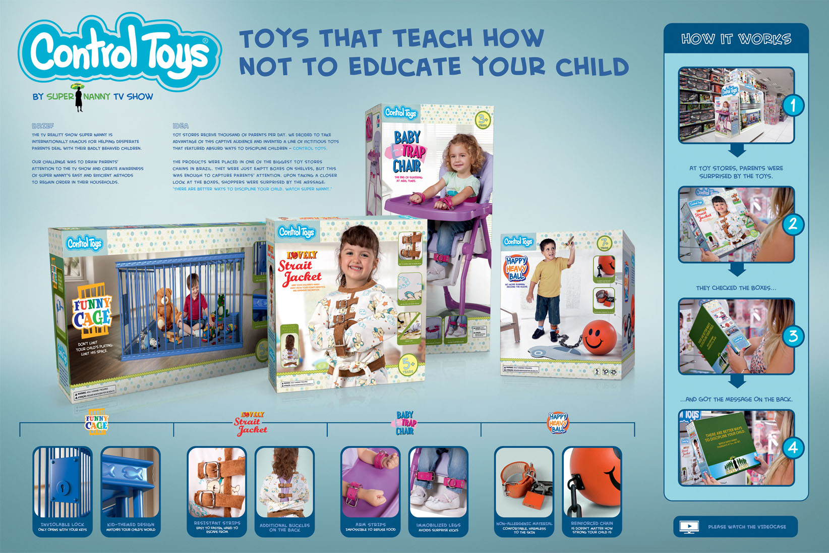 Control Toys, A Line of Educative Toys For Badly Behaved ...