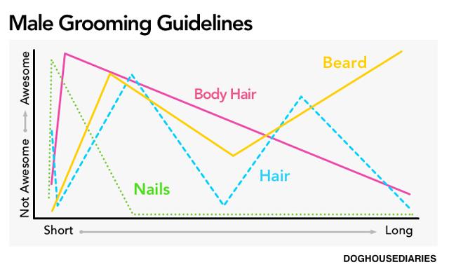 Male Grooming Guidelines