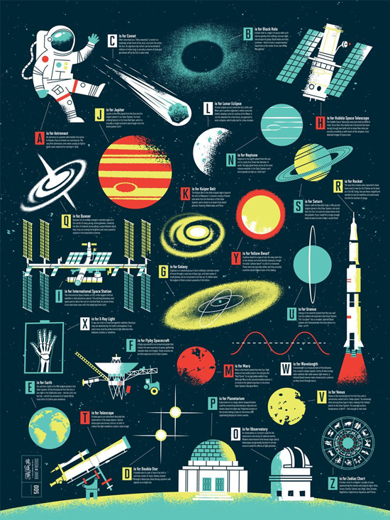 Space alphabet an art print full of intergalactic for Space poster design