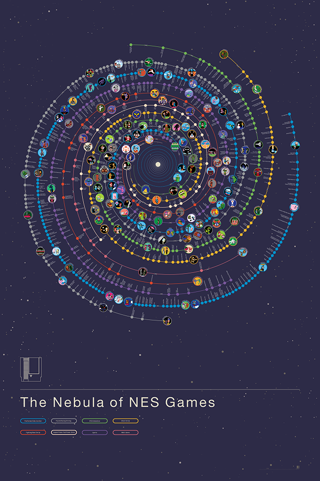 The Nebula of NES Games by Pop Chart Lab