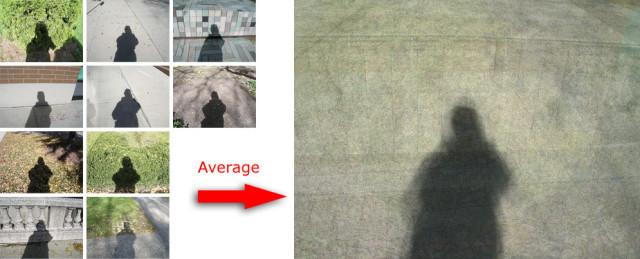 Average image tool