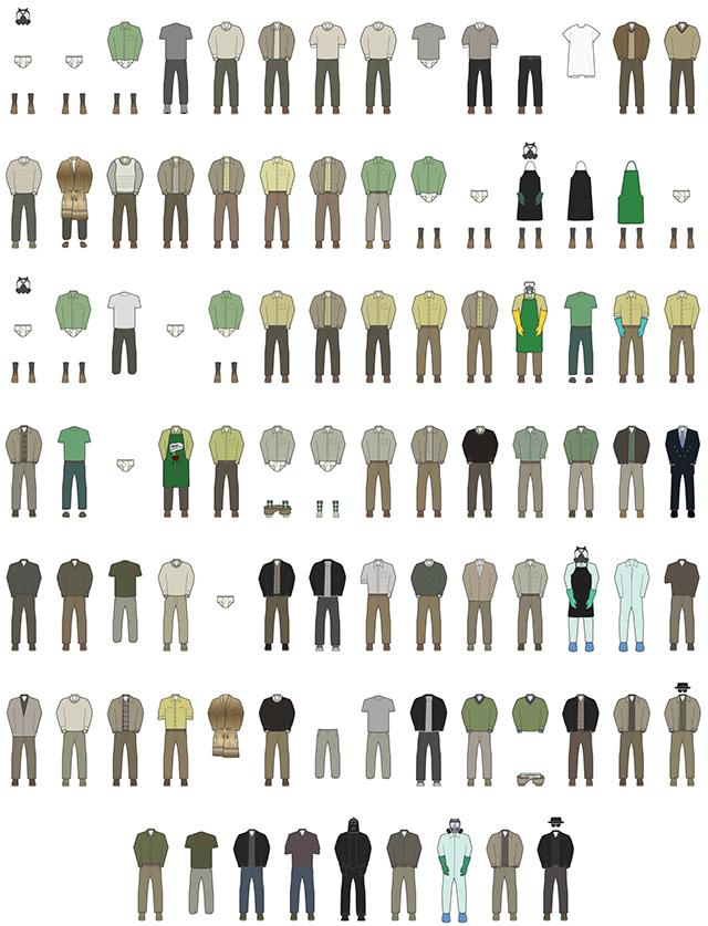 The Wardrobe of Walter White Season 1