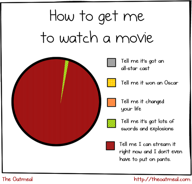 how to watch the lego movie