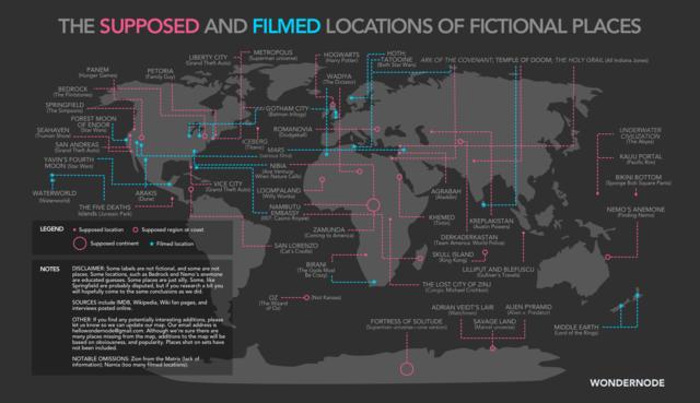 Fictional Places