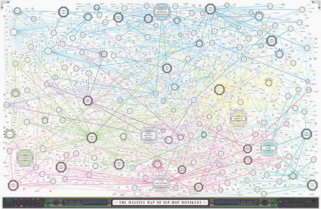 The Massive Map of Hip-Hop Monikers