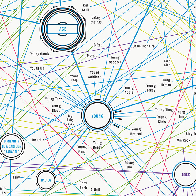 The Massive Map of Hip-Hop Monikers