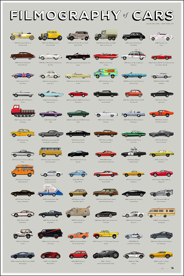 The Filmography of Cars by Calm the Ham