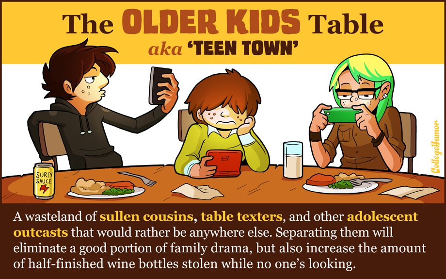 Kids Tables For Other Members Of Your Family At Thanksgiving