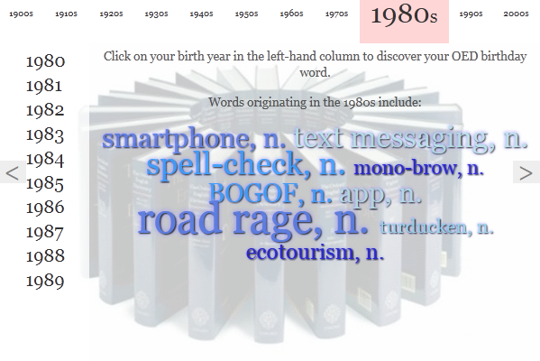 Interactive Chart Shows Which Words Originated in Your Birth Year