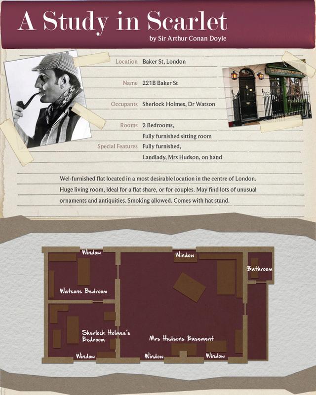 Homes of Classic Literature