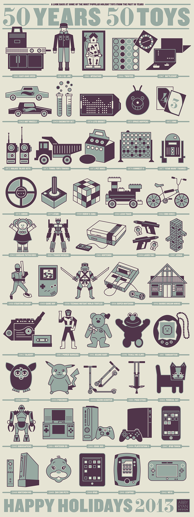 50 Years 50 Toys, An Infographic of Popular Holiday Toys from 1963 to Today