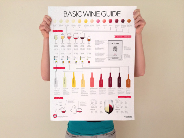 Person Holding Wine Guide