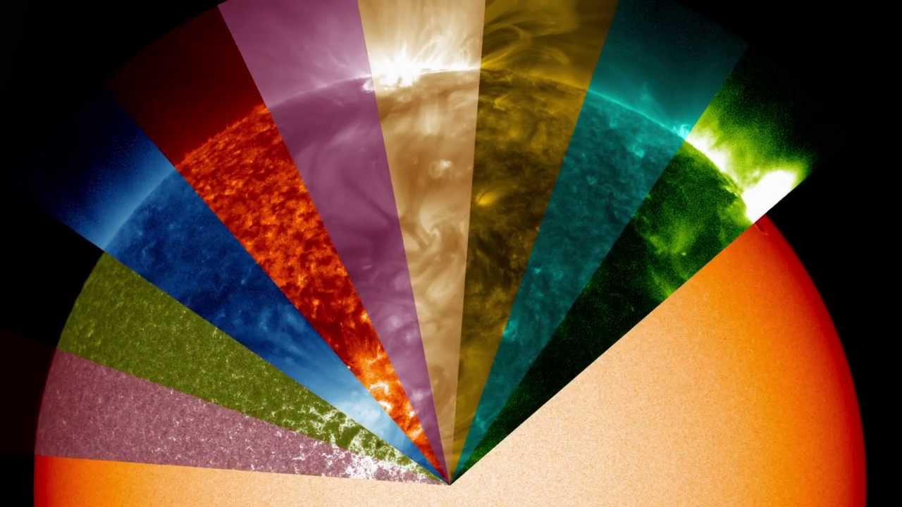 NASA Video Shows How the Sun Looks in Different Wavelengths
