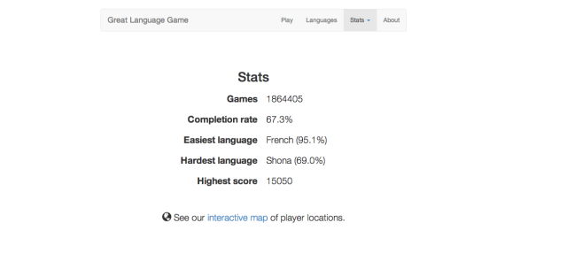 Great Language Game - Worldwide Stats