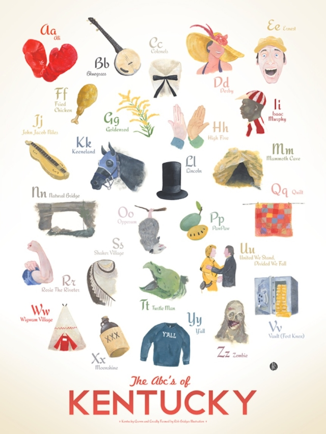 The ABC's of Kentucky Print