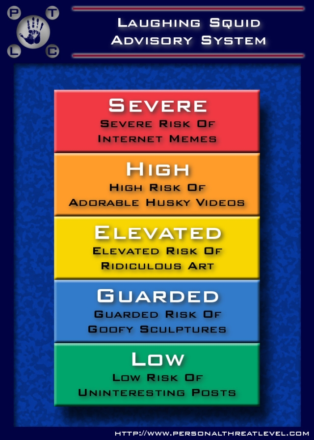 Laughing Squid Personal Threat Level
