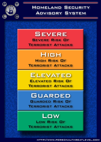 Personal Threat Level