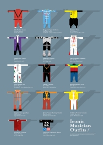Iconic Musician Outfits