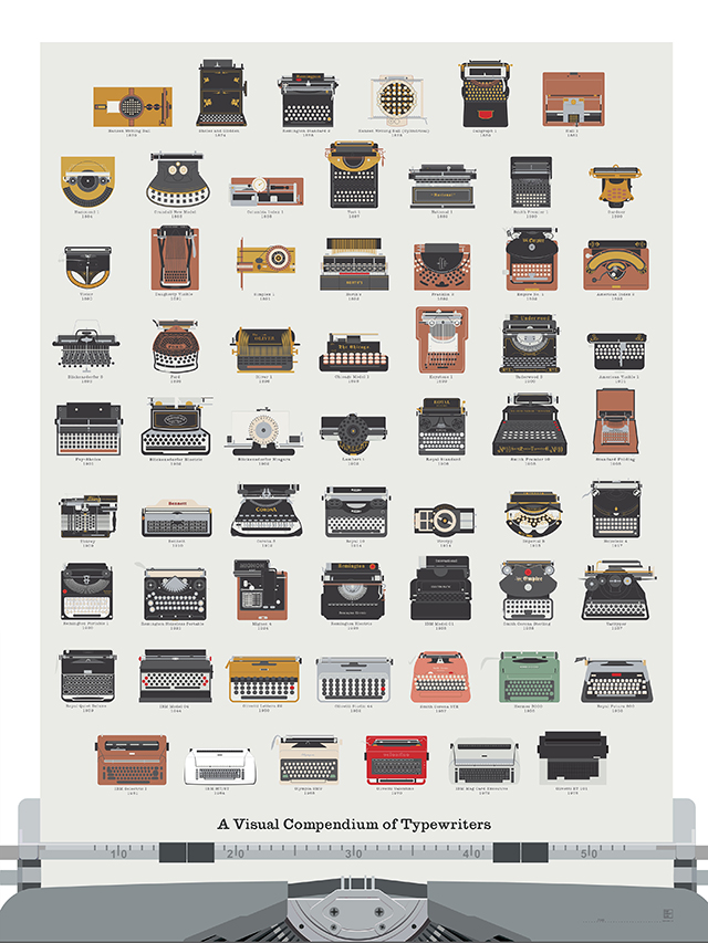 A Visual Compendium of Typewriters