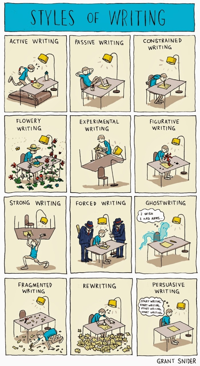 Styles Of Writing A Comic By Grant Snider That Explores