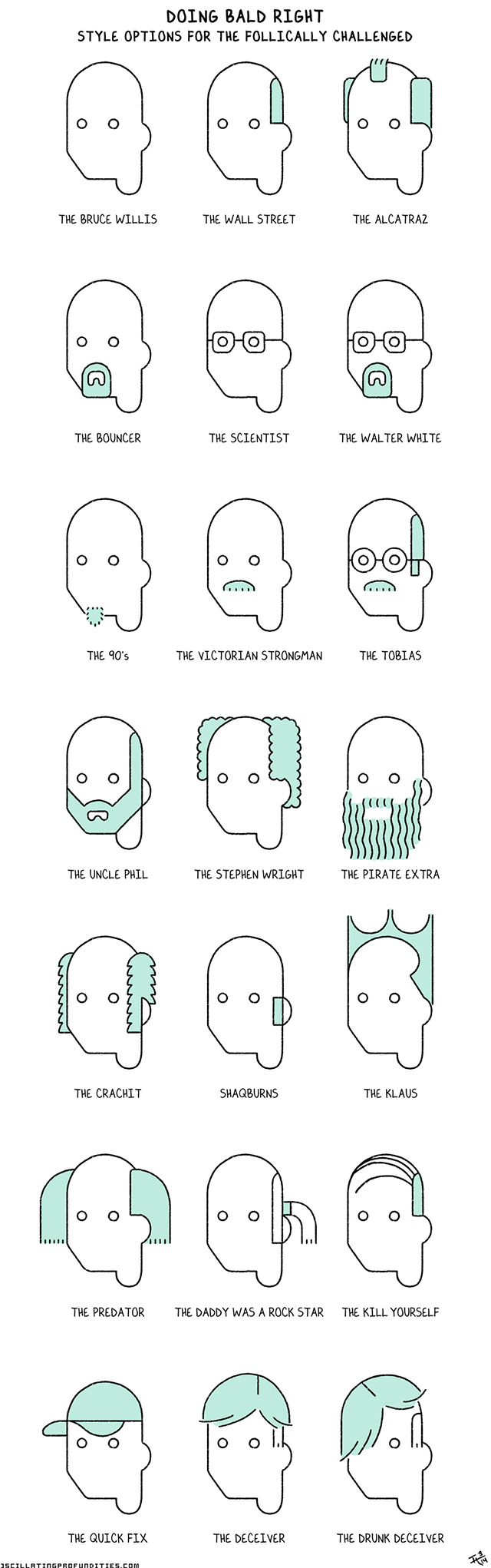 Doing Bald Right, An Illustrated Chart Featuring Style Options for the Follically Challenged