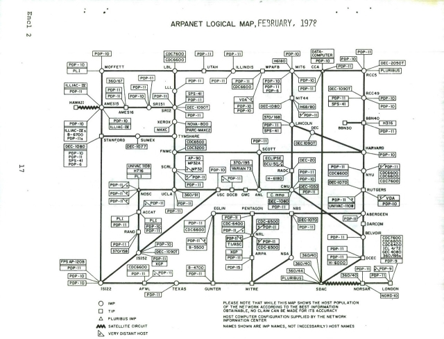ARPANET Brochure