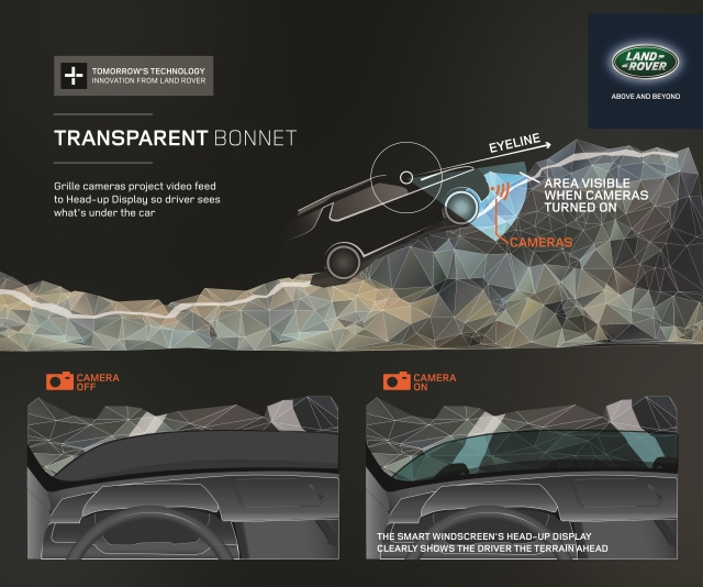 Land Rover Transparent Hood Details