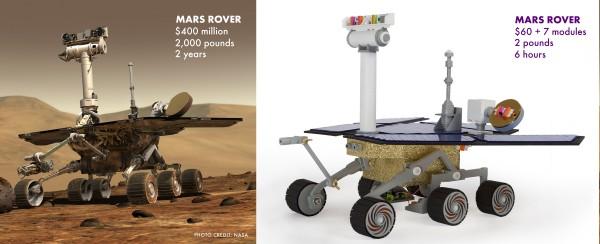 littleBits Mars Rover